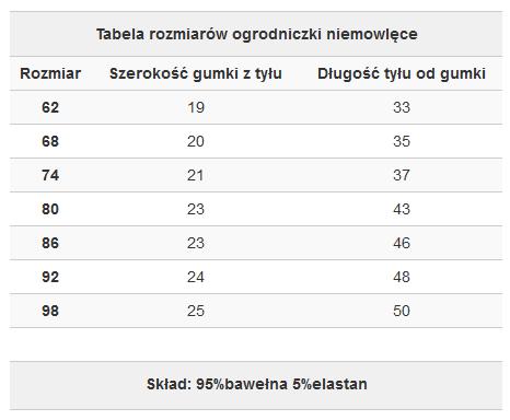 tabela wymiarów ogrodniczki niemowlęce